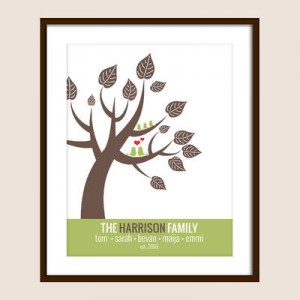 picture of Personalized Mother's Day Gifts Sale