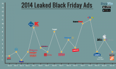 2014_leaked_Black_Friday_Ads