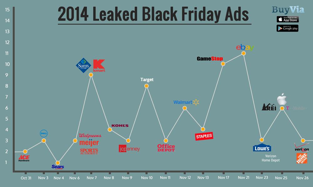 2014_leaked_Black_Friday_Ads