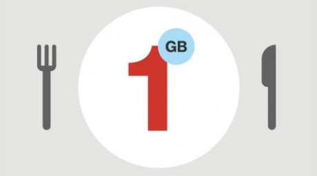 picture of Free 1GB of data on Verizon Wireless