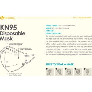 picture of KN95 Disposable 5-Layer Face Mask (Box of 30)