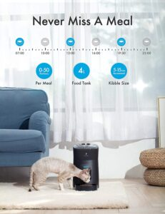picture of PETLIBRO Automatic Cat Feeder Sale